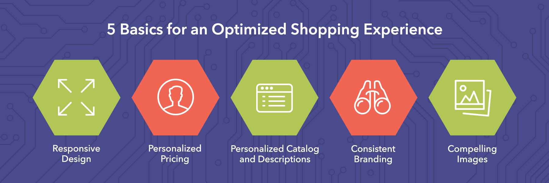 Basics of an Optimized Online Shopping Experience