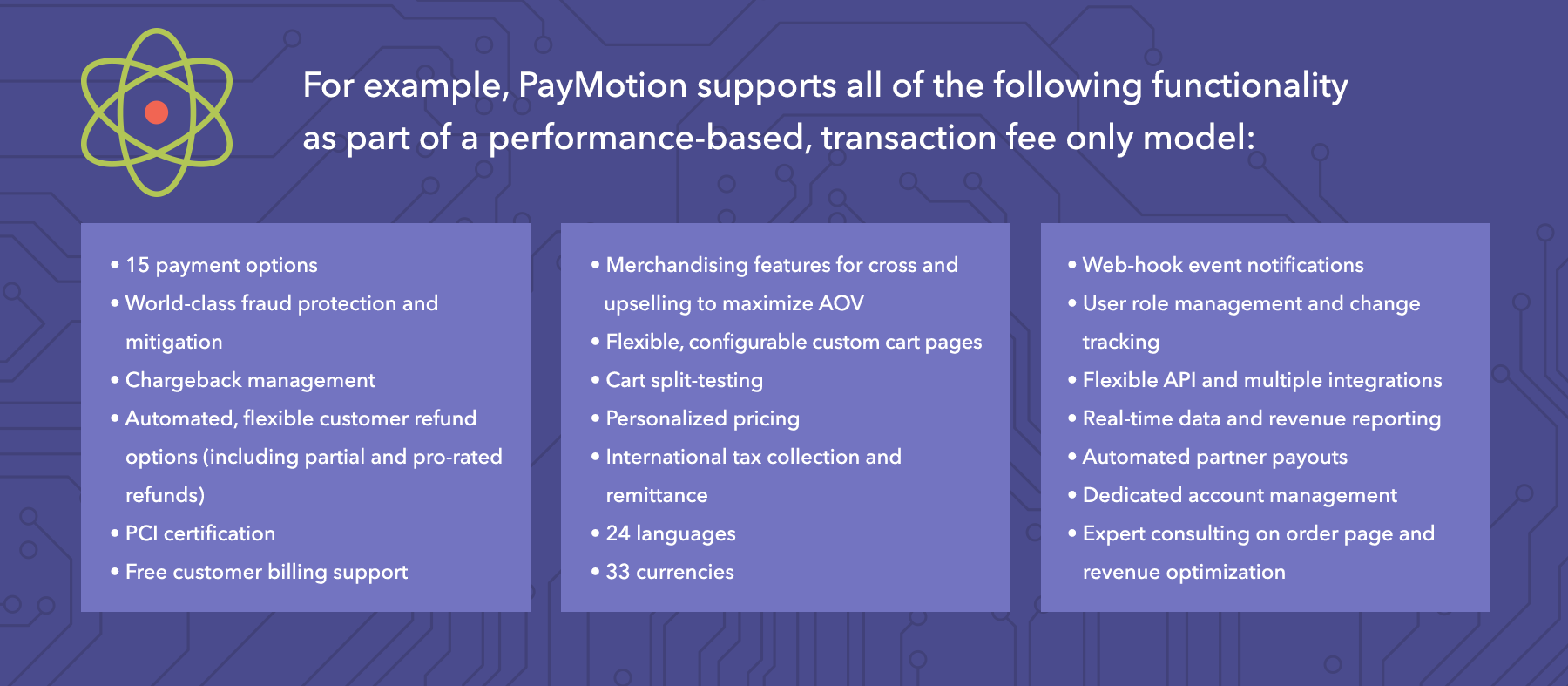Origins Ecommerce supports a wide range of ecommerce functionality included in a single per transaction percentage fee.