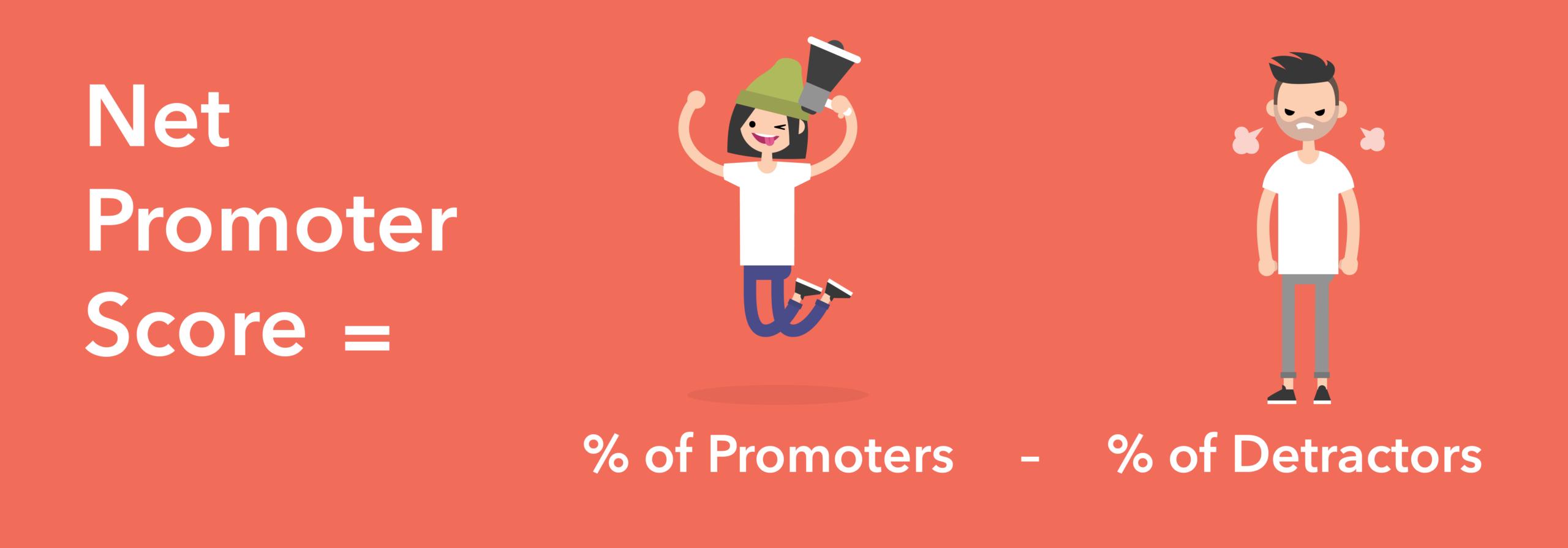 Net Promoter Score = % of Promoters - % of Detractors