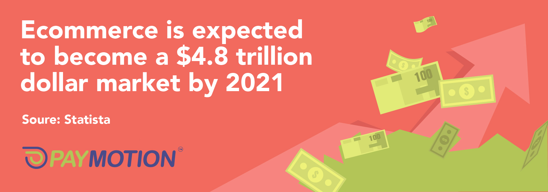 Ecommerce is expected to become a $4.8 trillion dollar market by 2021.