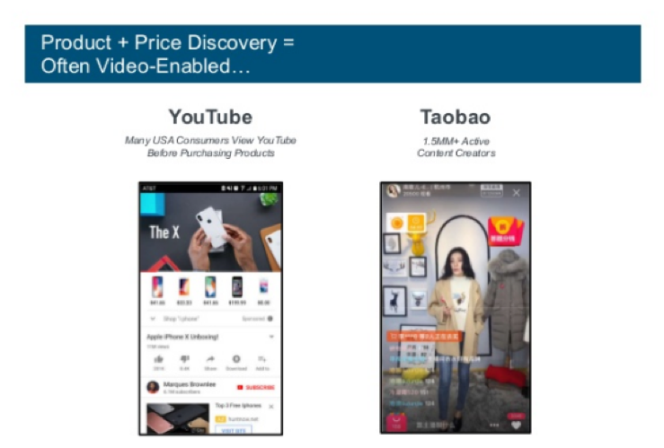 Product plus Price Discovery Chart