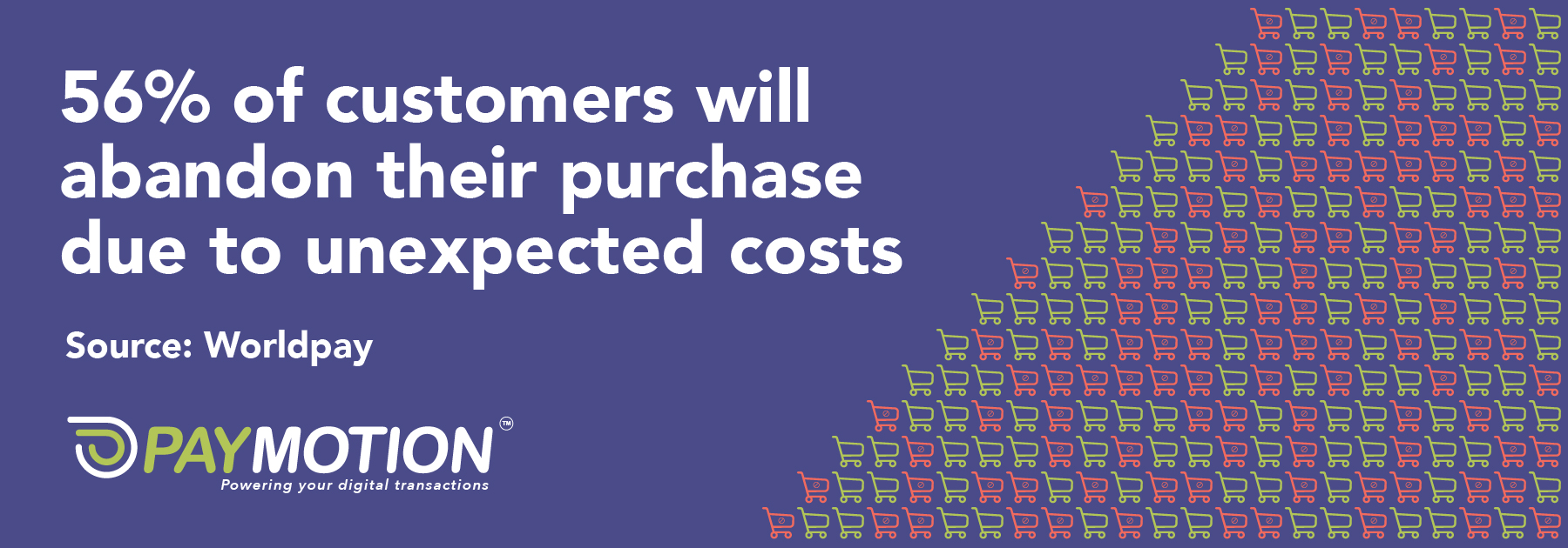 Global growth. Customers will abandon their purchase due to unexpected costs.